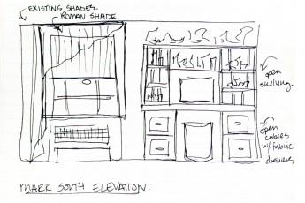 proces-sketch